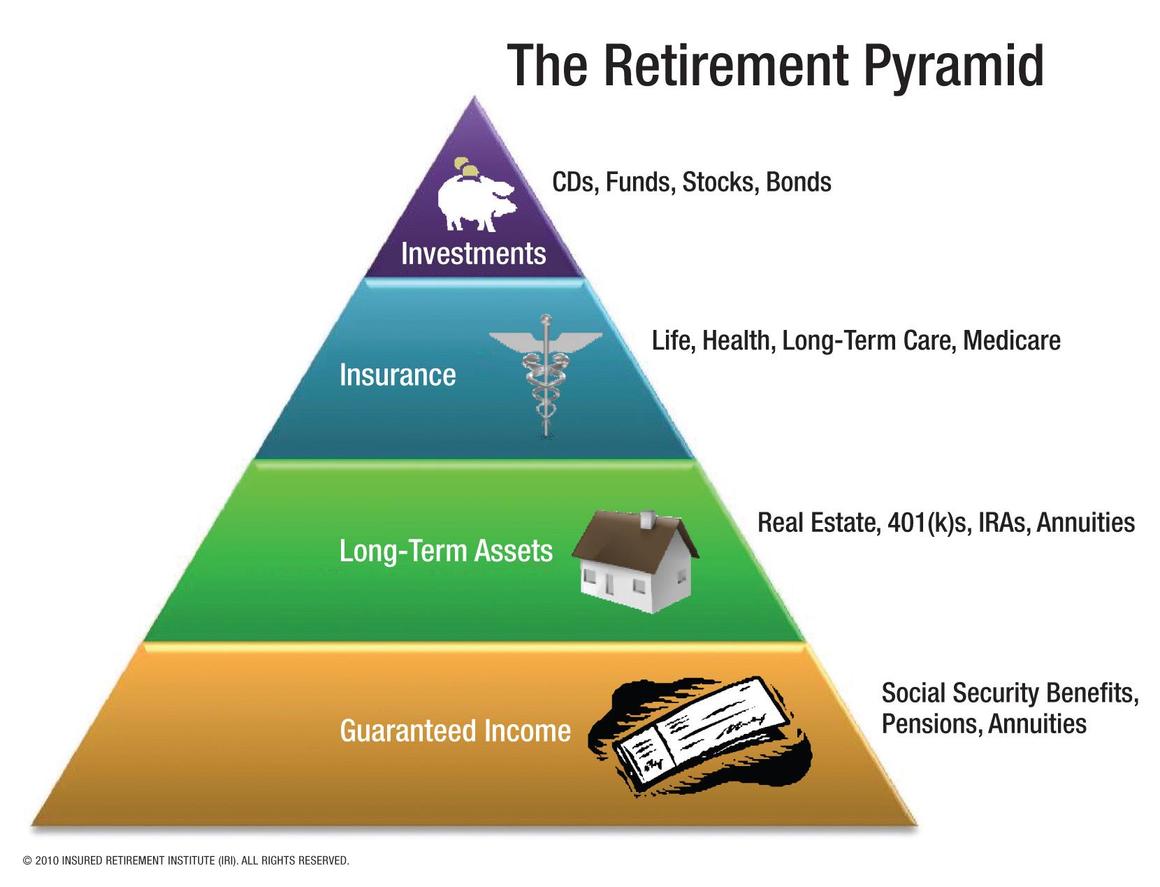 Retirement Planning4
